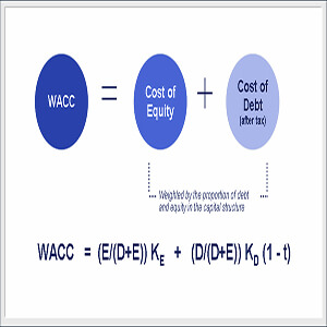 Best way to calculate company's overall weighted average cost of capital