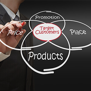 Create Value for Target Customers