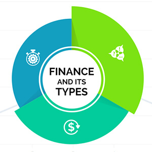 Finance and Its Types